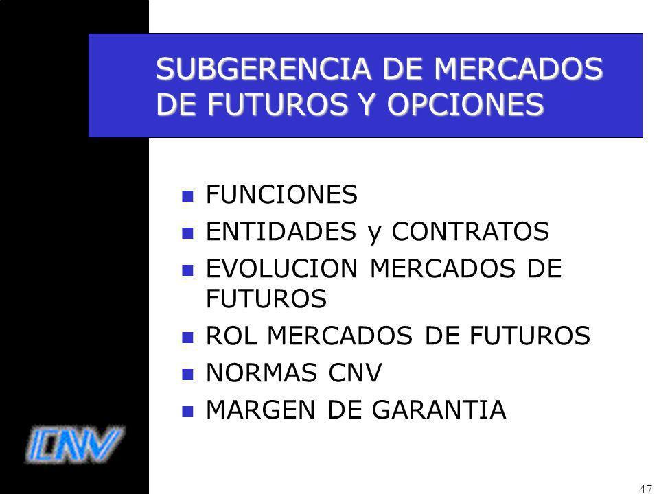 SUBGERENCIA DE MERCADOS DE FUTUROS Y OPCIONES