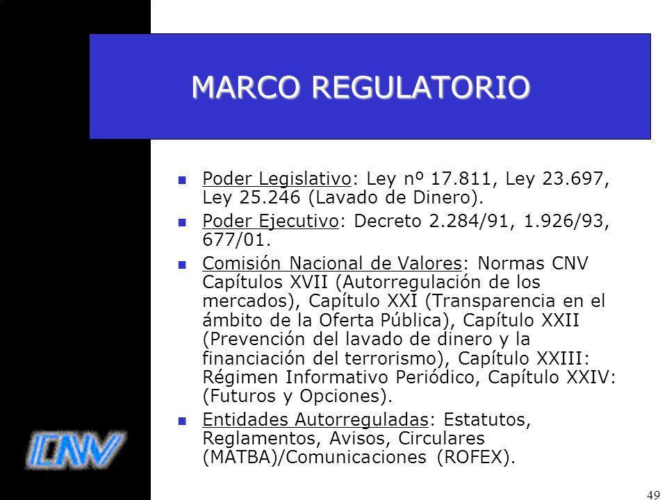 MARCO REGULATORIO Poder Legislativo: Ley nº 17.811, Ley 23.697, Ley 25.246 (Lavado de Dinero). Poder Ejecutivo: Decreto 2.284/91, 1.926/93, 677/01.