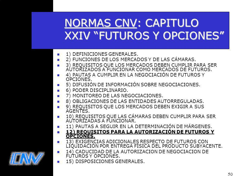 NORMAS CNV: CAPITULO XXIV FUTUROS Y OPCIONES