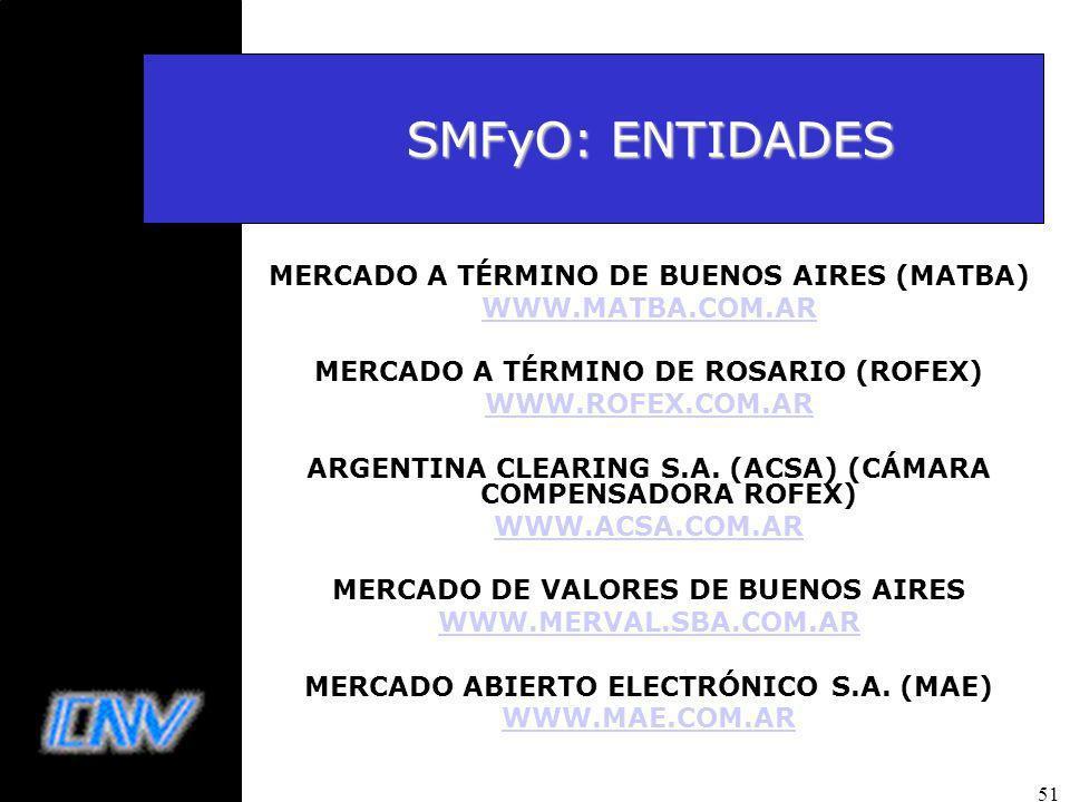 SMFyO: ENTIDADES MERCADO A TÉRMINO DE BUENOS AIRES (MATBA)
