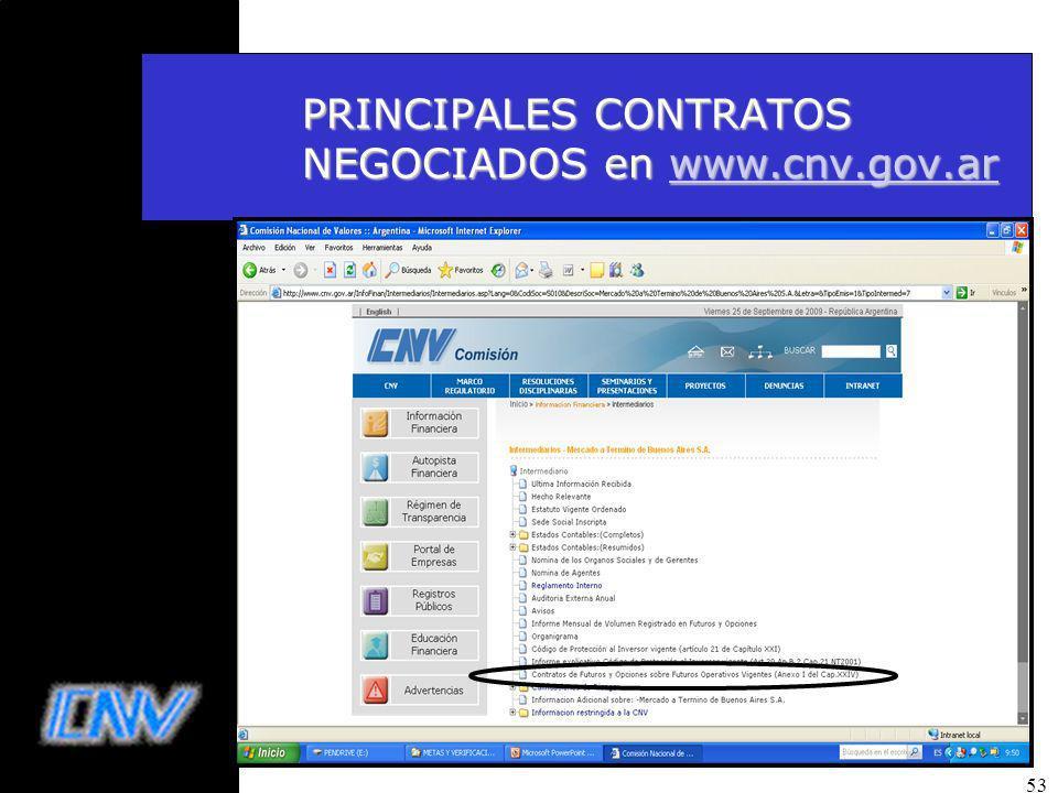 PRINCIPALES CONTRATOS NEGOCIADOS en www.cnv.gov.ar