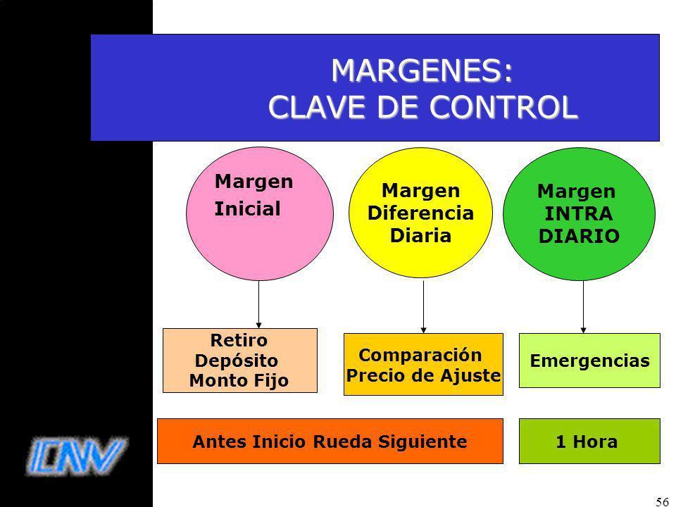 MARGENES: CLAVE DE CONTROL