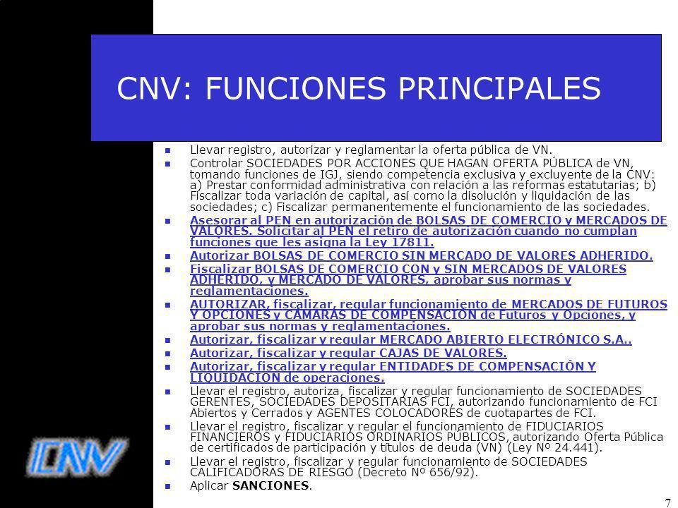 CNV: FUNCIONES PRINCIPALES