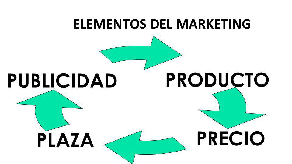 ELEMENTOS DEL MARKETING