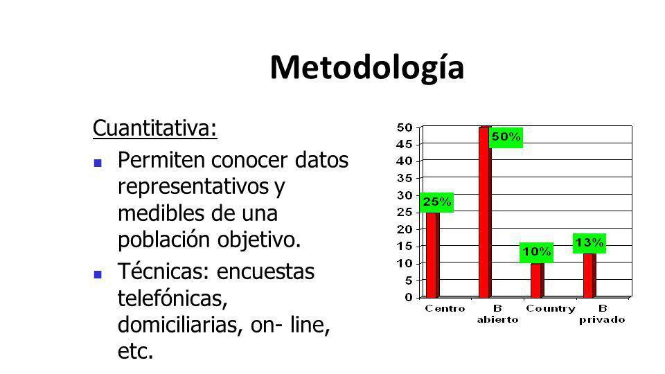 Metodología Cuantitativa: