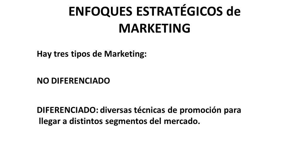 ENFOQUES ESTRATÉGICOS de MARKETING