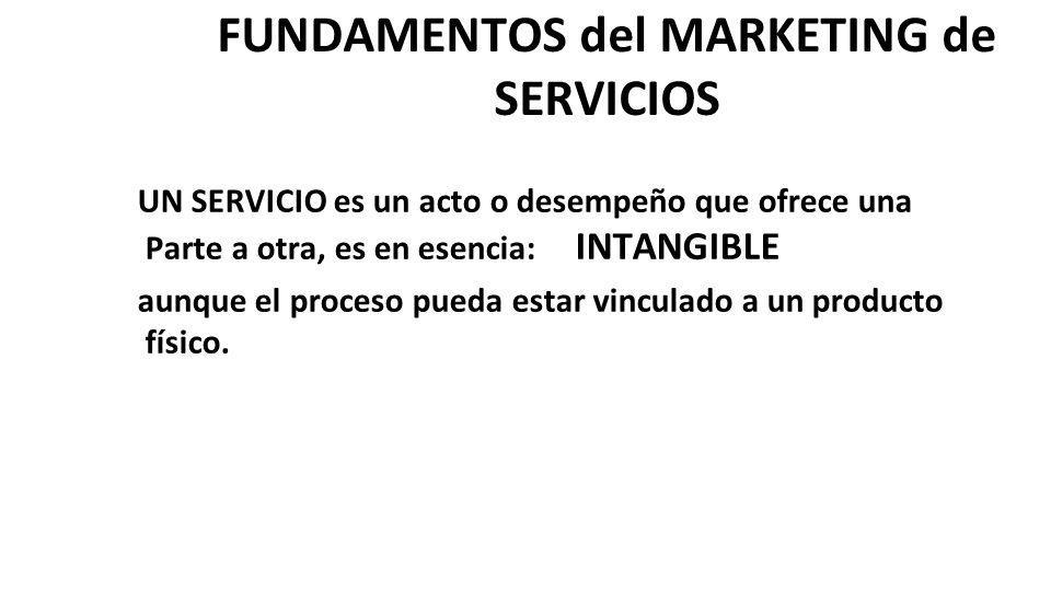 FUNDAMENTOS del MARKETING de SERVICIOS