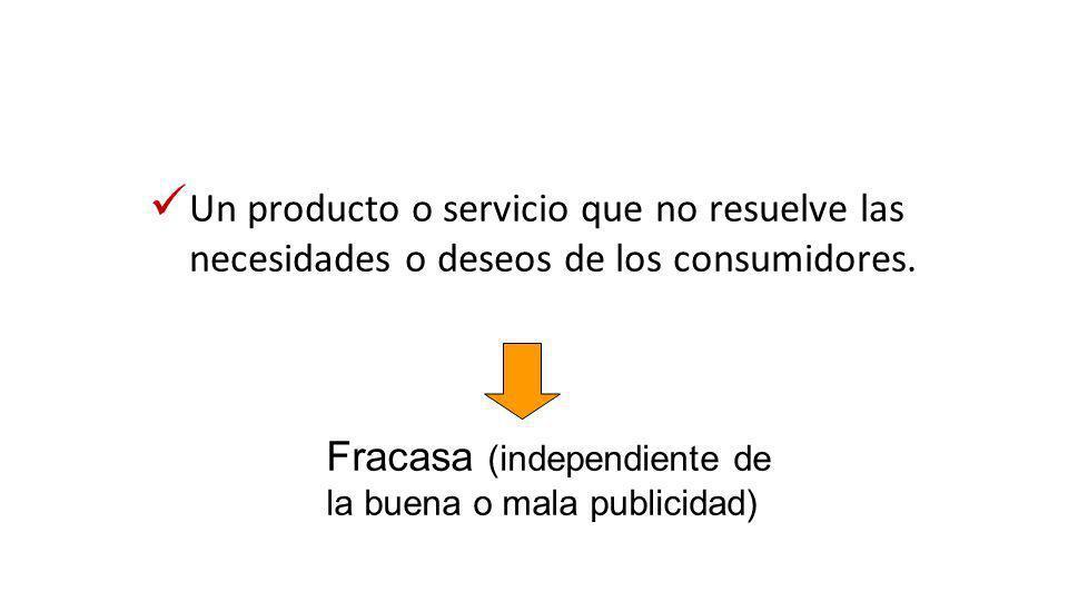 Un producto o servicio que no resuelve las necesidades o deseos de los consumidores.