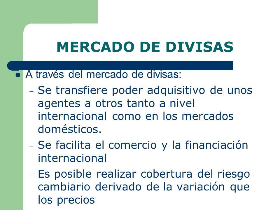 MERCADO DE DIVISAS A través del mercado de divisas: