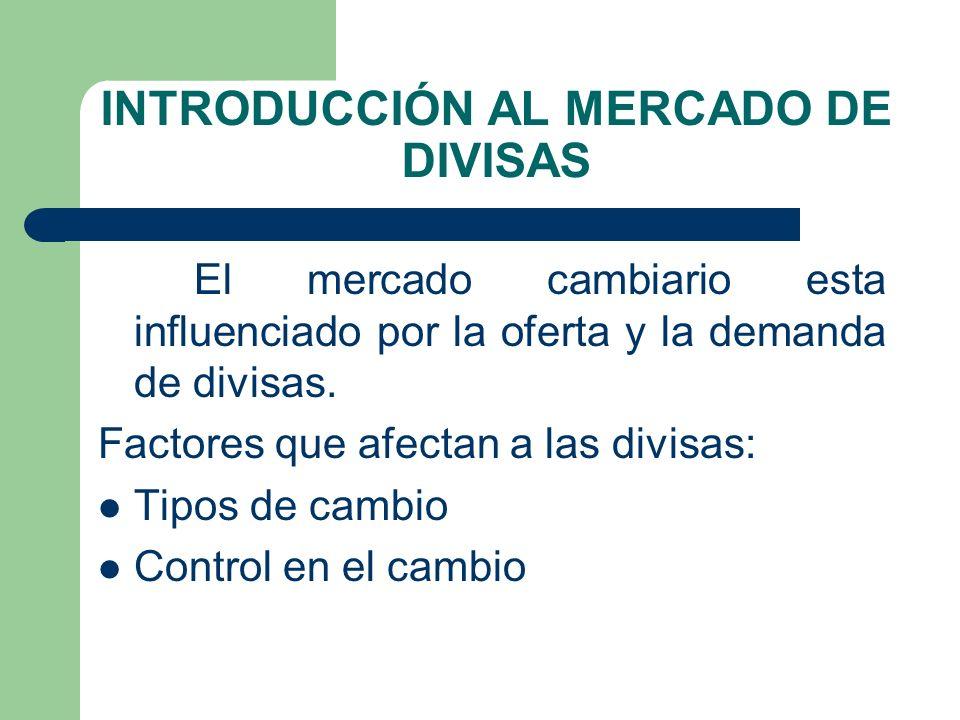 INTRODUCCIÓN AL MERCADO DE DIVISAS