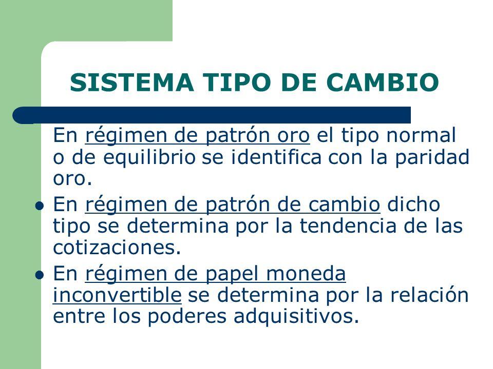 SISTEMA TIPO DE CAMBIO En régimen de patrón oro el tipo normal o de equilibrio se identifica con la paridad oro.