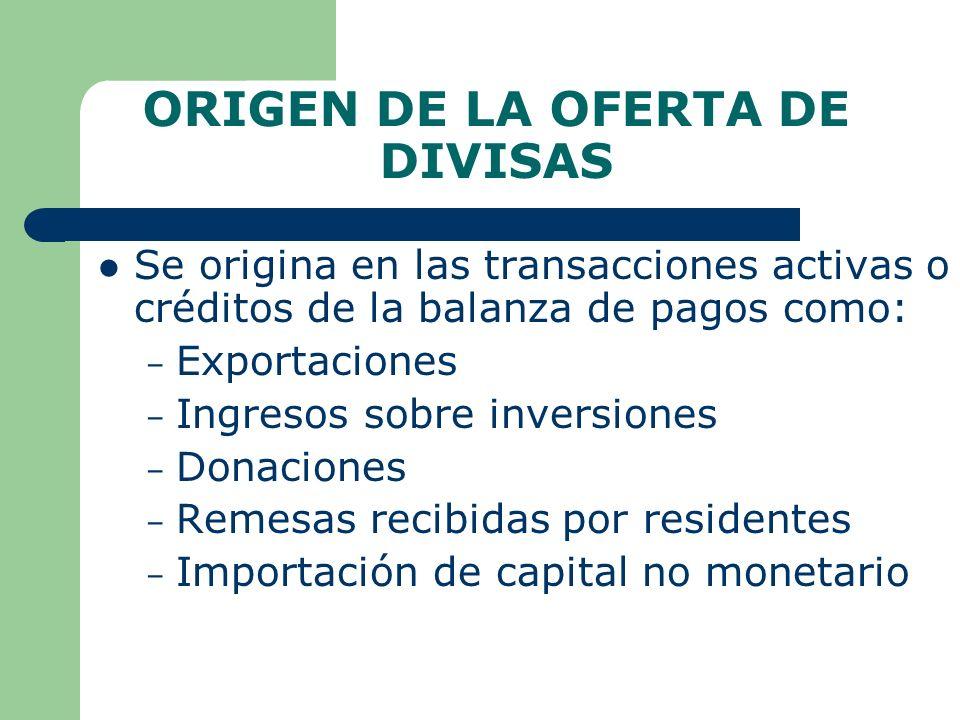 ORIGEN DE LA OFERTA DE DIVISAS