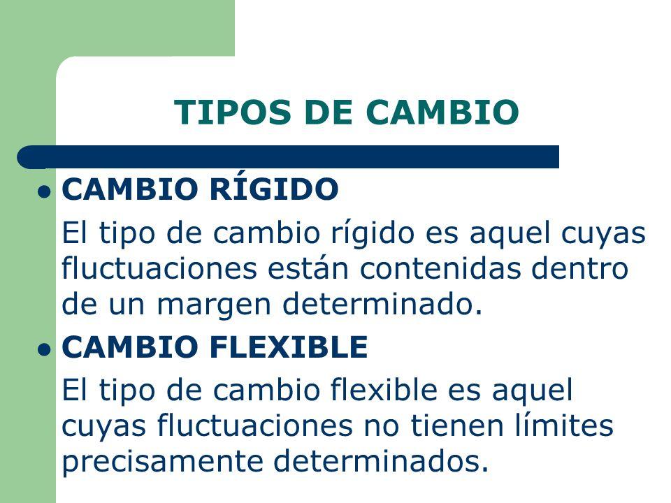 TIPOS DE CAMBIO CAMBIO RÍGIDO