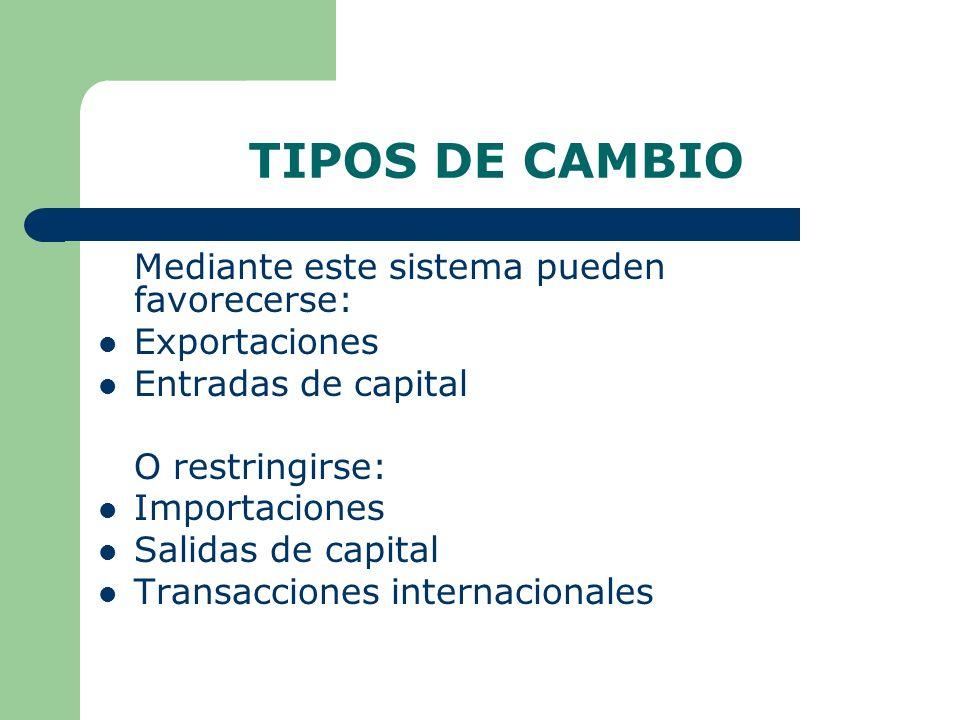 TIPOS DE CAMBIO Exportaciones Entradas de capital O restringirse: