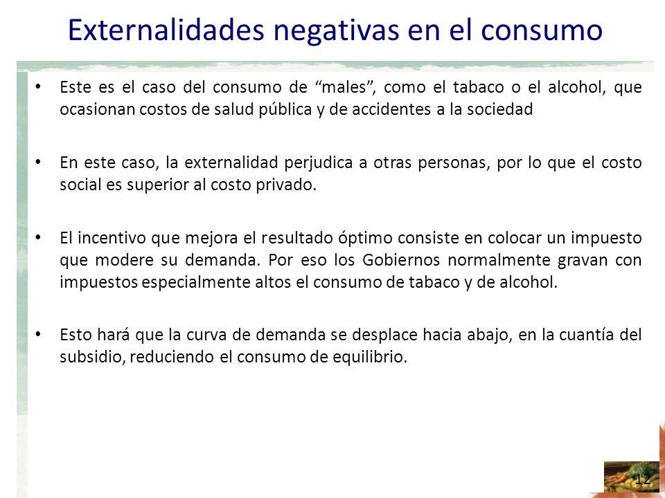 Externalidades negativas en el consumo