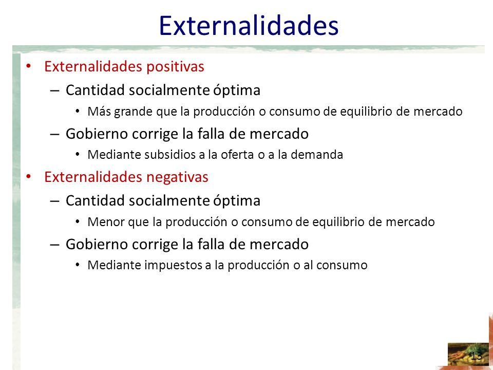 Externalidades Externalidades positivas Cantidad socialmente óptima