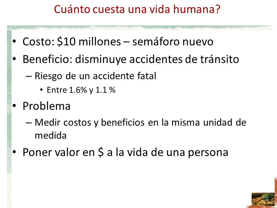 Cuánto cuesta una vida humana