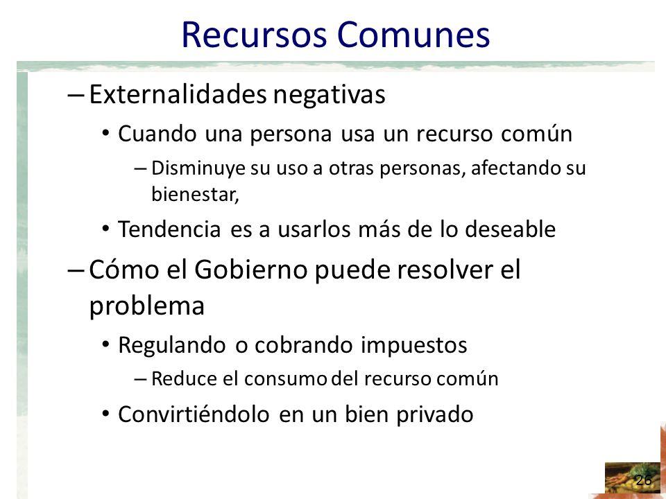 Recursos Comunes Externalidades negativas