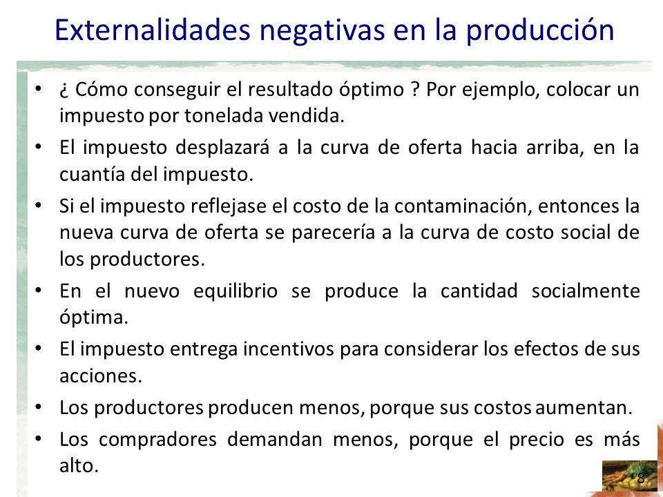 Externalidades negativas en la producción