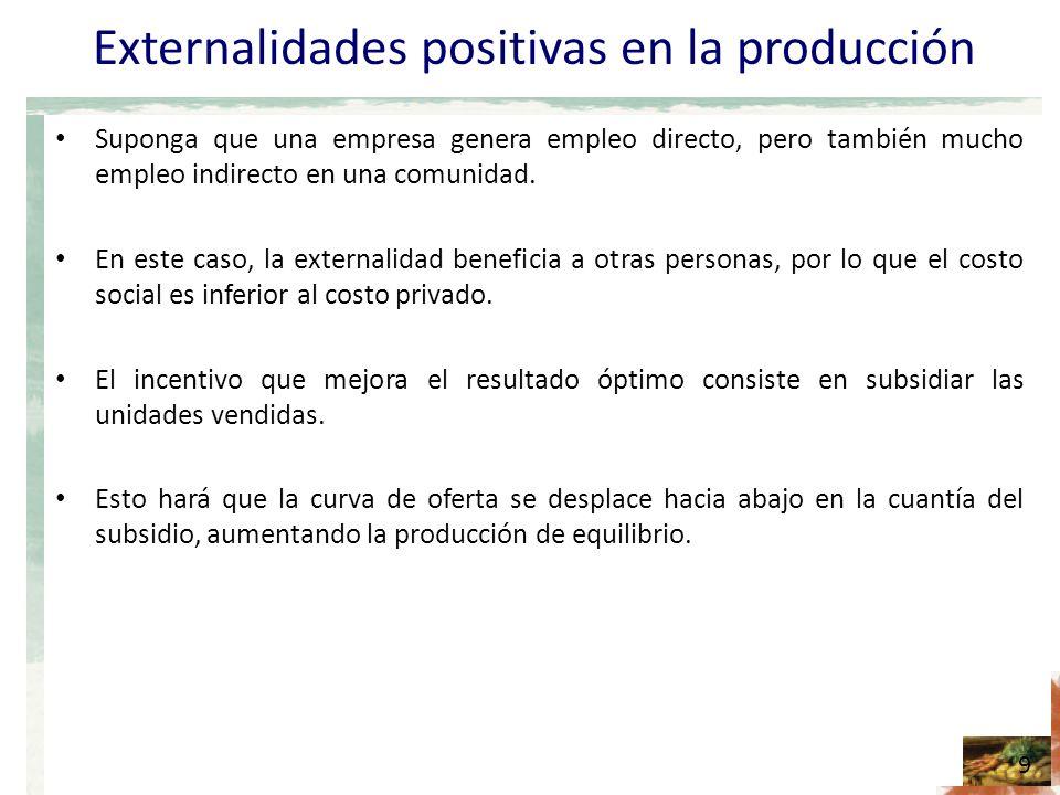 Externalidades positivas en la producción