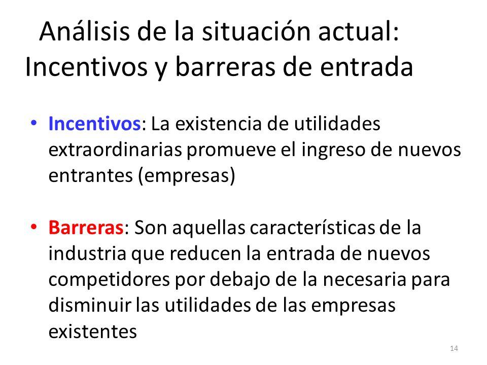 Análisis de la situación actual: Incentivos y barreras de entrada