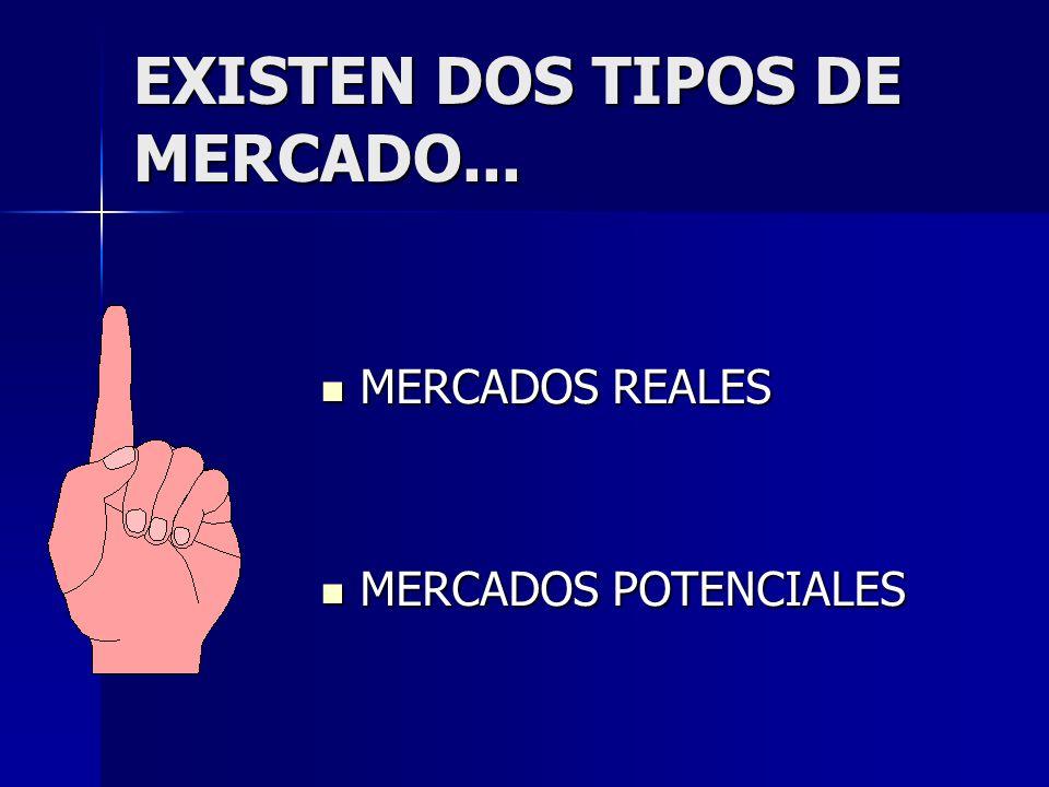 EXISTEN DOS TIPOS DE MERCADO...