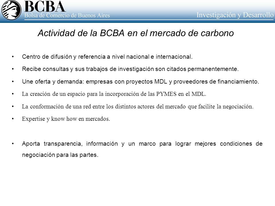 Actividad de la BCBA en el mercado de carbono