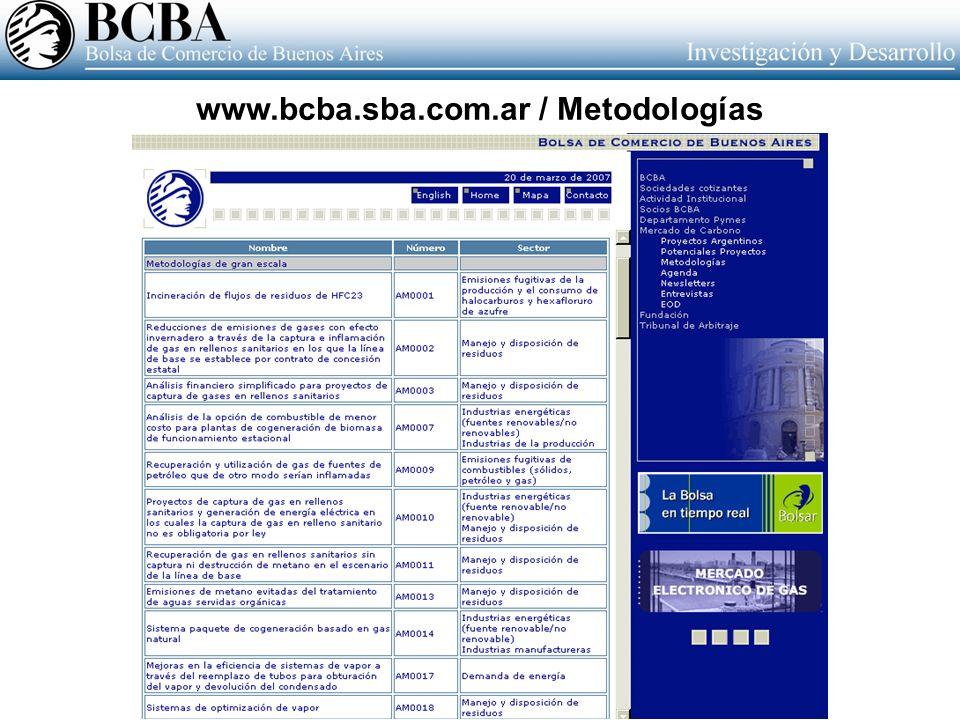 www.bcba.sba.com.ar / Metodologías