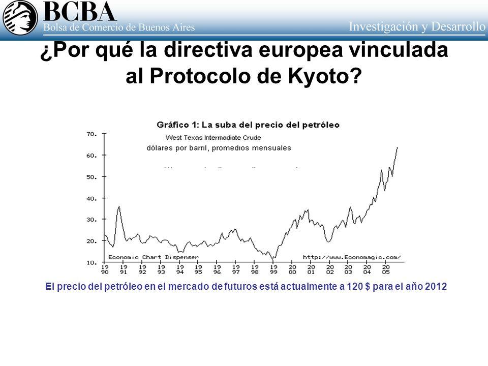 ¿Por qué la directiva europea vinculada al Protocolo de Kyoto