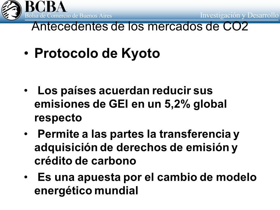 Antecedentes de los mercados de CO2