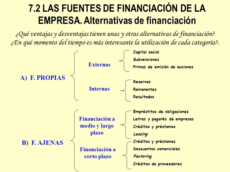 Financiación a medio y largo plazo Financiación a corto plazo