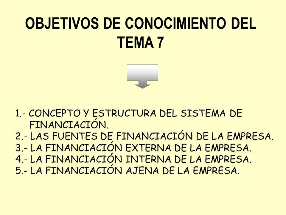 OBJETIVOS DE CONOCIMIENTO DEL TEMA 7