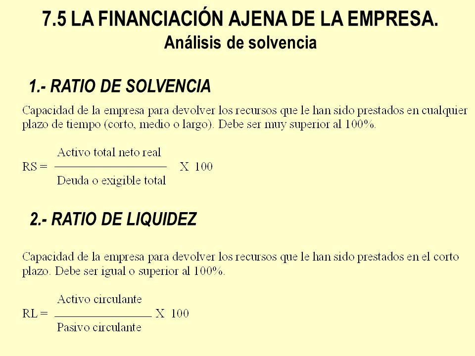 7.5 LA FINANCIACIÓN AJENA DE LA EMPRESA. Análisis de solvencia