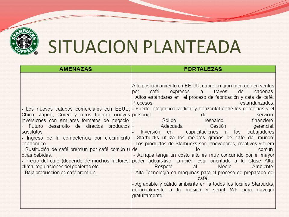 SITUACION PLANTEADA AMENAZAS FORTALEZAS