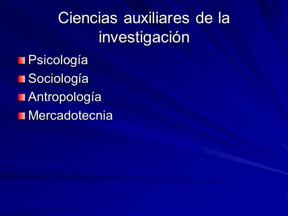 Ciencias auxiliares de la investigación