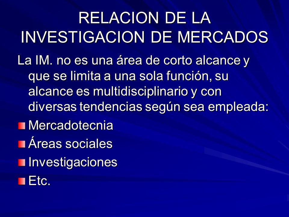 RELACION DE LA INVESTIGACION DE MERCADOS