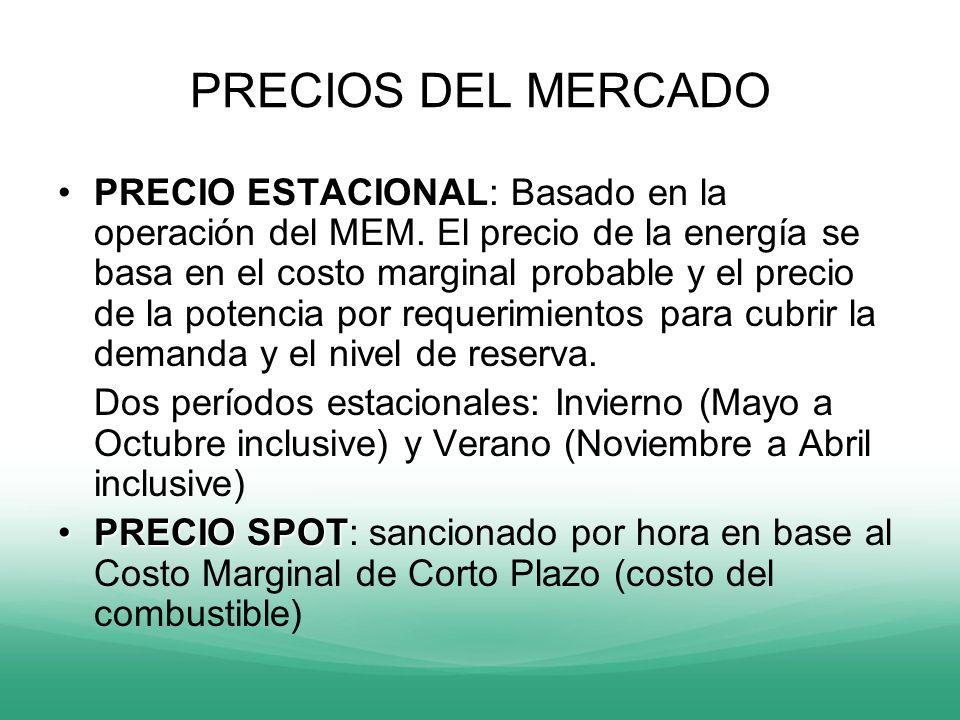 PRECIOS DEL MERCADO