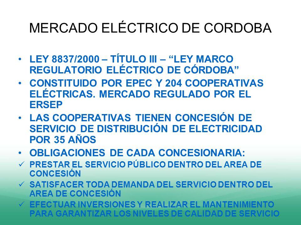 MERCADO ELÉCTRICO DE CORDOBA