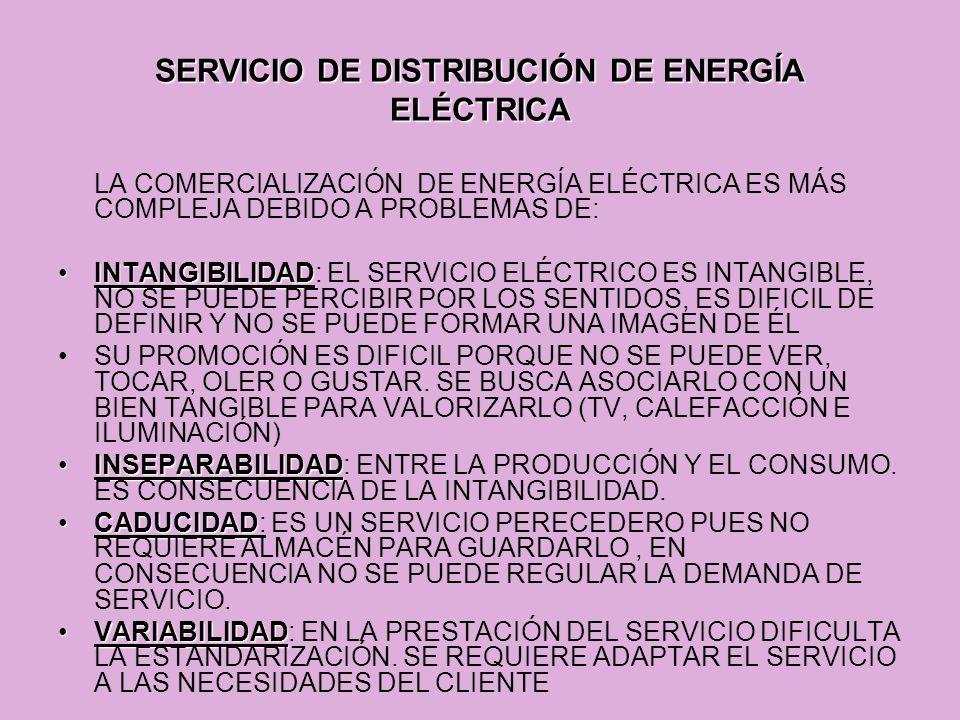SERVICIO DE DISTRIBUCIÓN DE ENERGÍA ELÉCTRICA