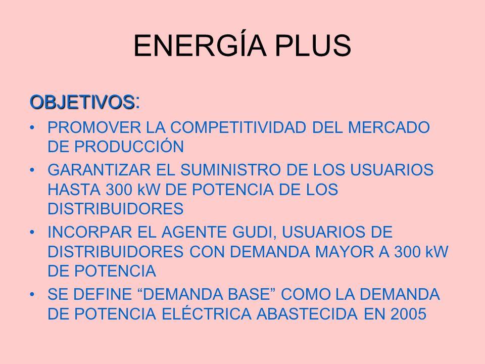 ENERGÍA PLUS OBJETIVOS: