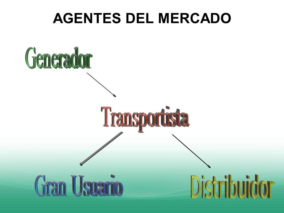 AGENTES DEL MERCADO Generador Transportista Gran Usuario Distribuidor