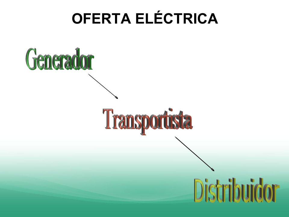 OFERTA ELÉCTRICA Generador Transportista Distribuidor