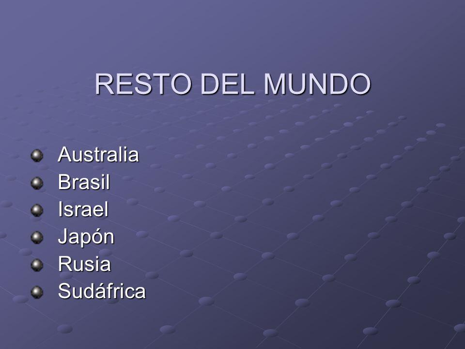 RESTO DEL MUNDO Australia Brasil Israel Japón Rusia Sudáfrica