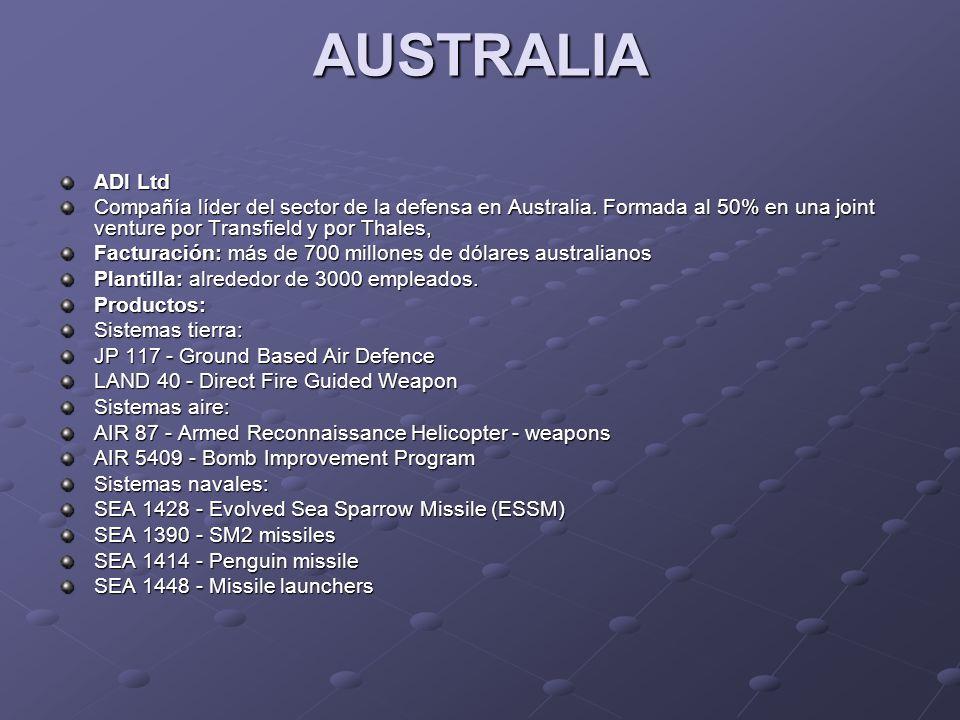 AUSTRALIA ADI Ltd. Compañía líder del sector de la defensa en Australia. Formada al 50% en una joint venture por Transfield y por Thales,