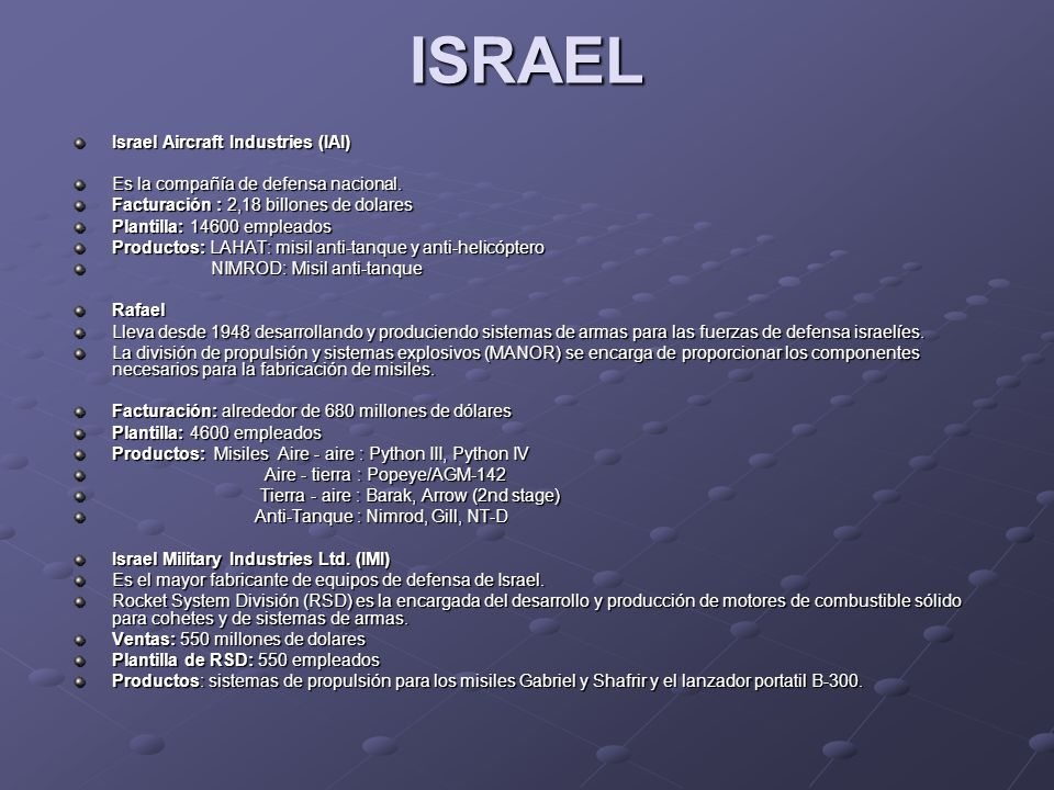 ISRAEL Israel Aircraft Industries (IAI)