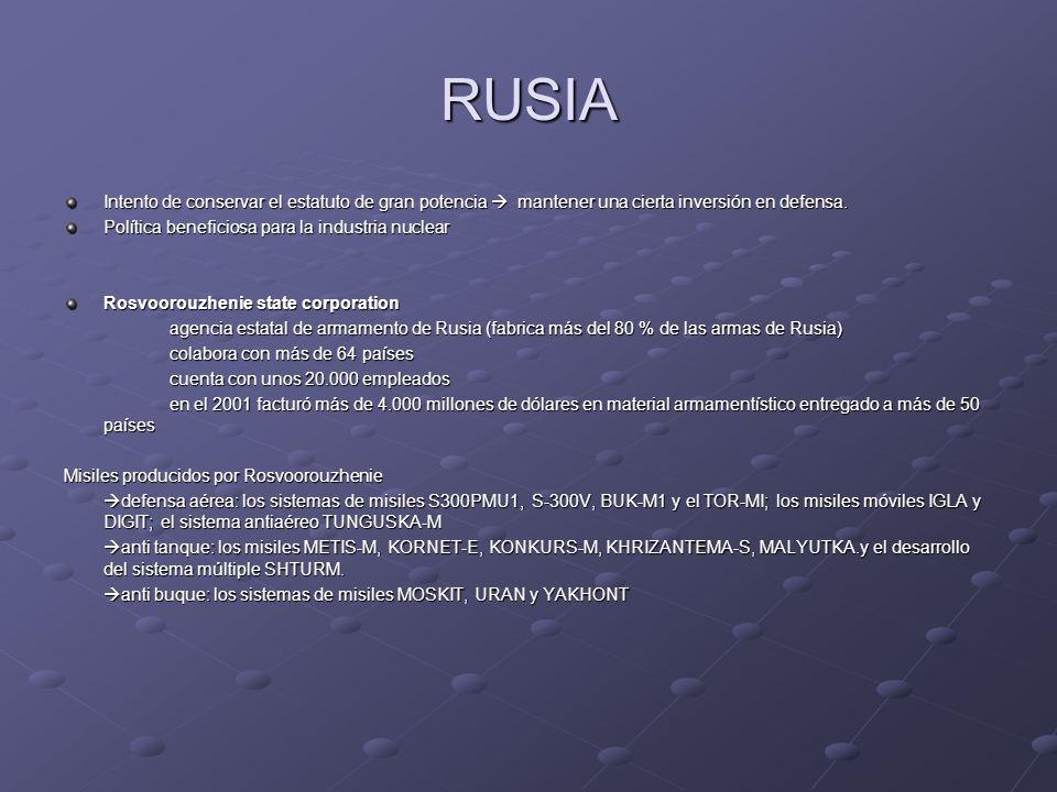 RUSIA Intento de conservar el estatuto de gran potencia  mantener una cierta inversión en defensa.