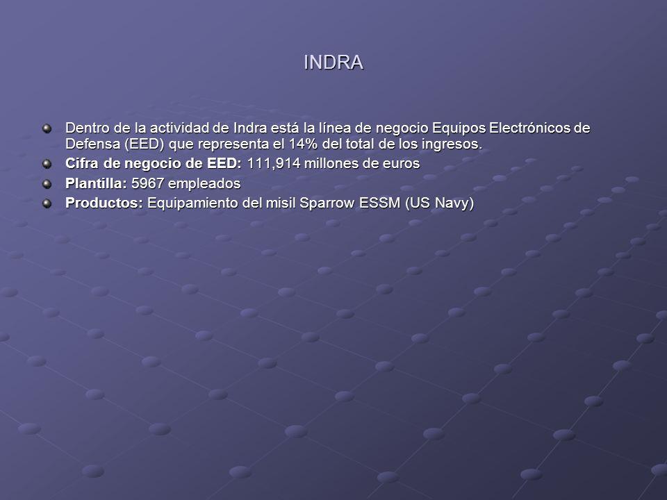 INDRA Dentro de la actividad de Indra está la línea de negocio Equipos Electrónicos de Defensa (EED) que representa el 14% del total de los ingresos.
