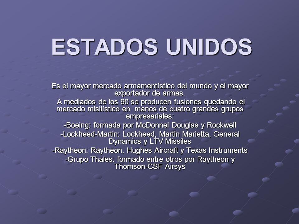 ESTADOS UNIDOS Es el mayor mercado armamentístico del mundo y el mayor exportador de armas.