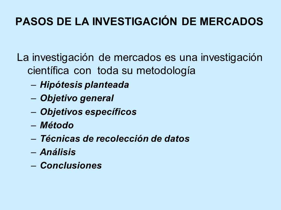 PASOS DE LA INVESTIGACIÓN DE MERCADOS
