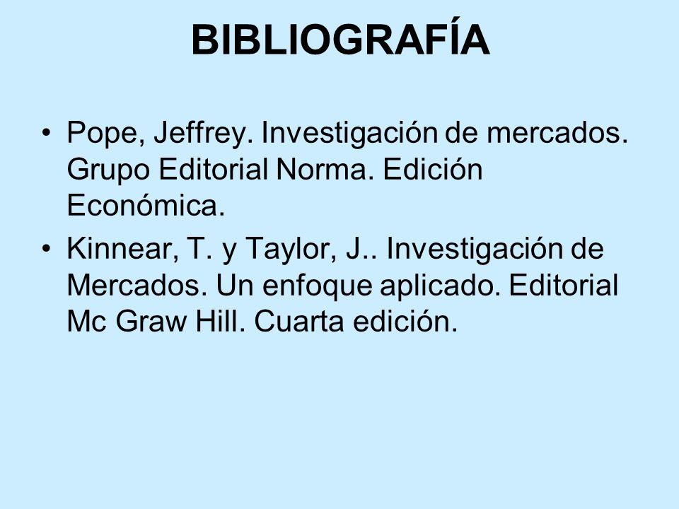 BIBLIOGRAFÍA Pope, Jeffrey. Investigación de mercados. Grupo Editorial Norma. Edición Económica.